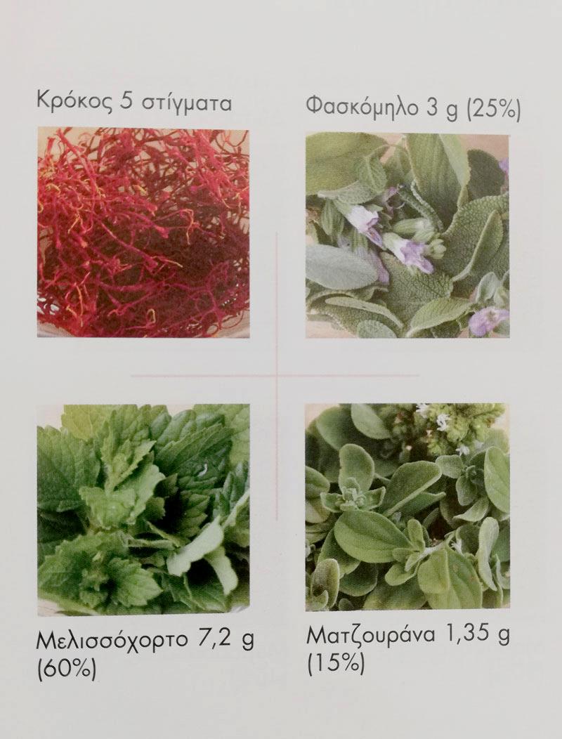 Τέσσερα βότανα που ανακουφίζουν το στρες και το στομάχι