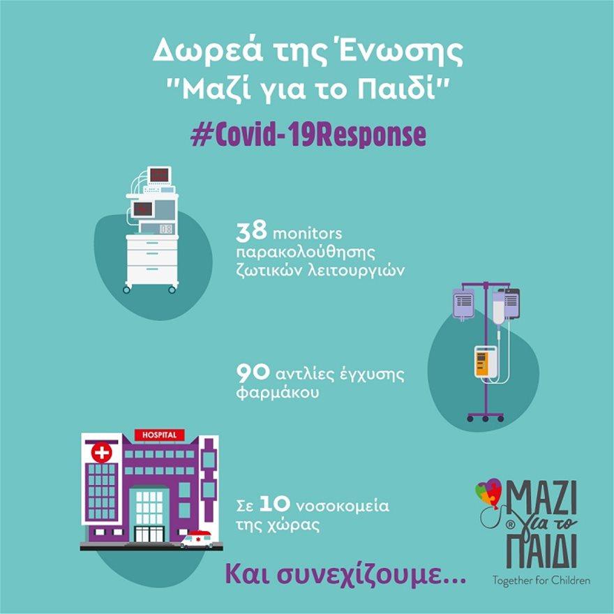 Μαζί για το Παιδί: Δωρεά 390.000 ευρώ για εξοπλισμό νοσοκομείων με ιατρικά μηχανήματα