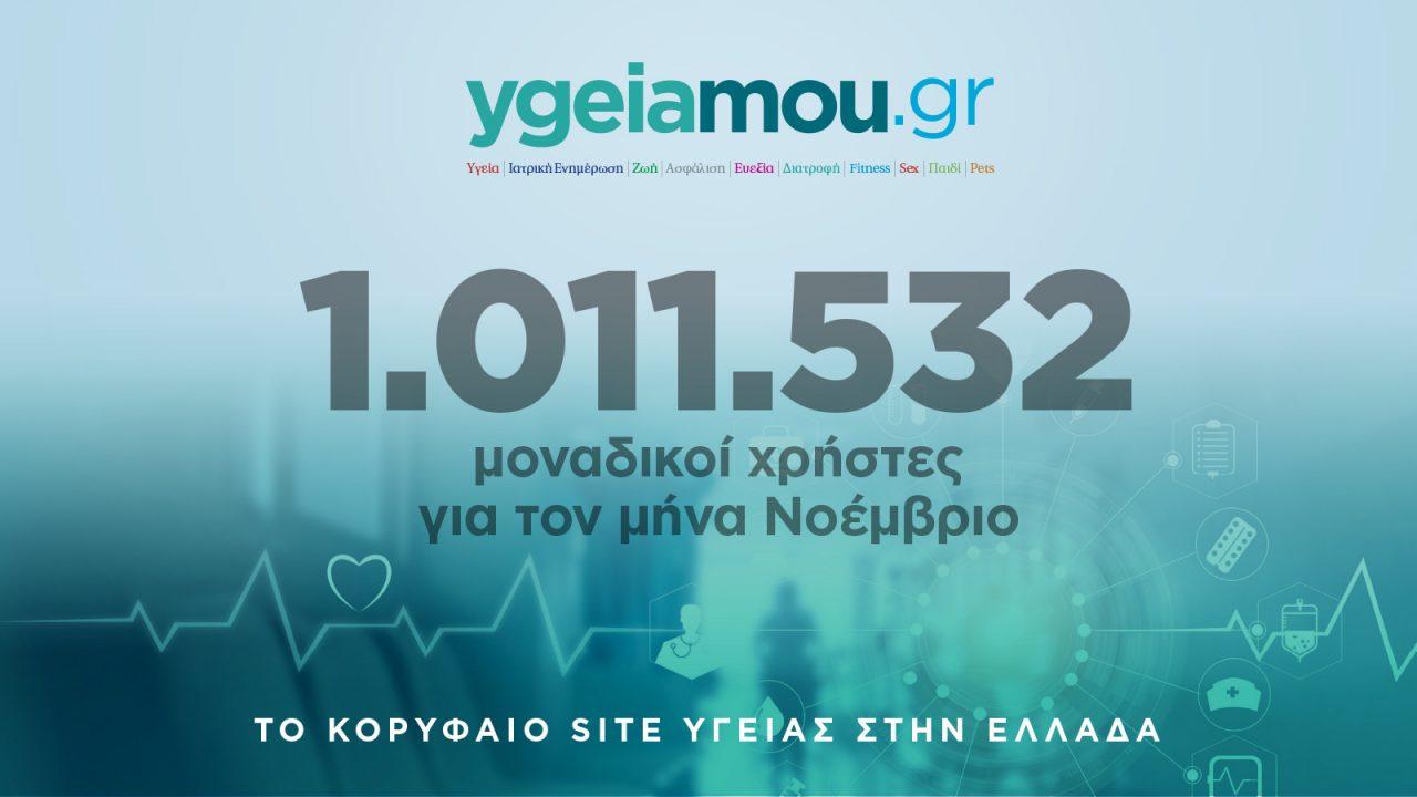ygeiamou.gr: 1.011.532 μοναδικοί χρήστες τον Νοέμβριο