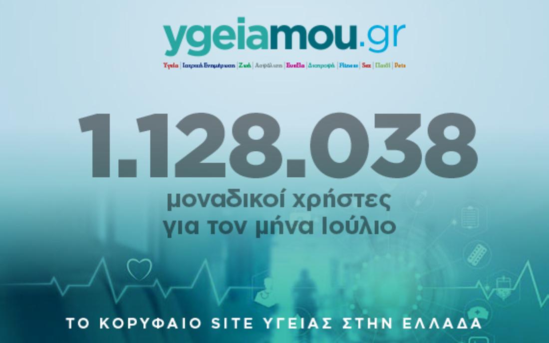 ygeiamou.gr: 1.128.038 μοναδικοί χρήστες τον Ιούλιο